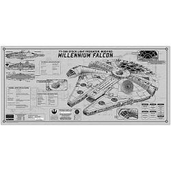 Star Wars Millenium Falcon Spec Plate
